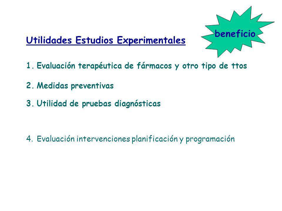 Utilidades Estudios Experimentales