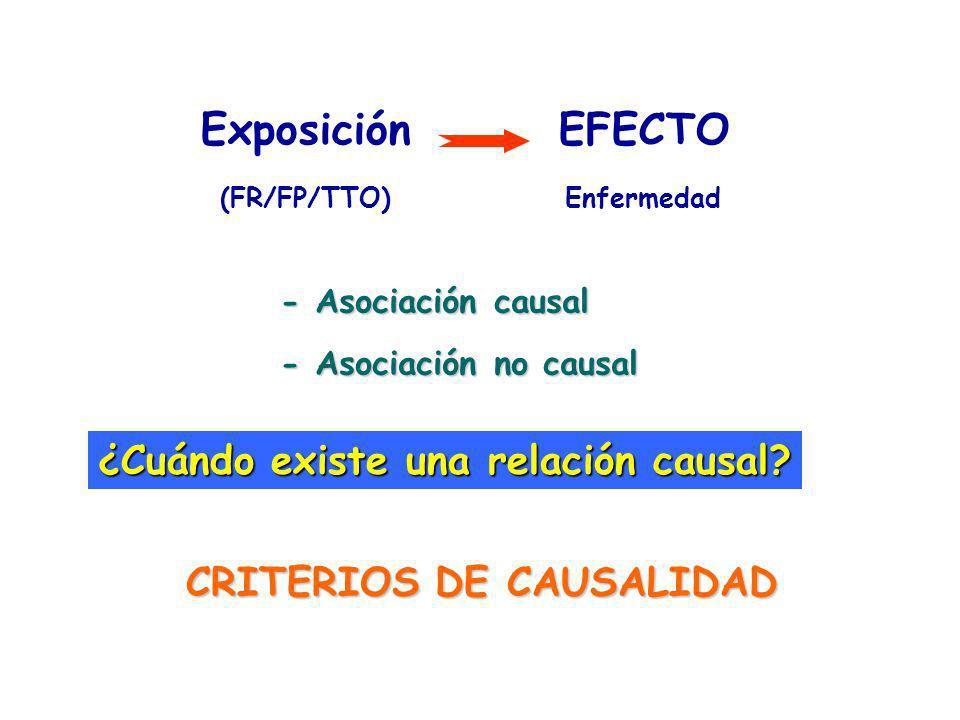 Exposición EFECTO ¿Cuándo existe una relación causal