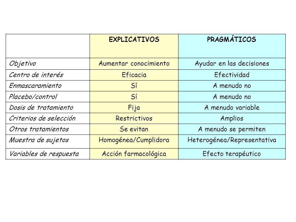 EXPLICATIVOS PRAGMÁTICOS