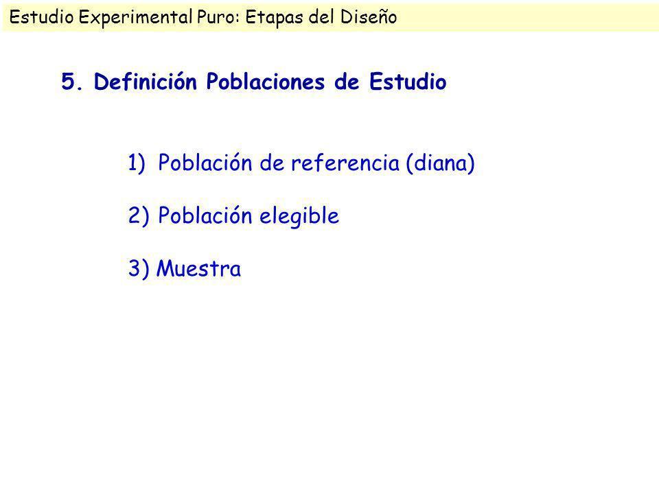 5. Definición Poblaciones de Estudio
