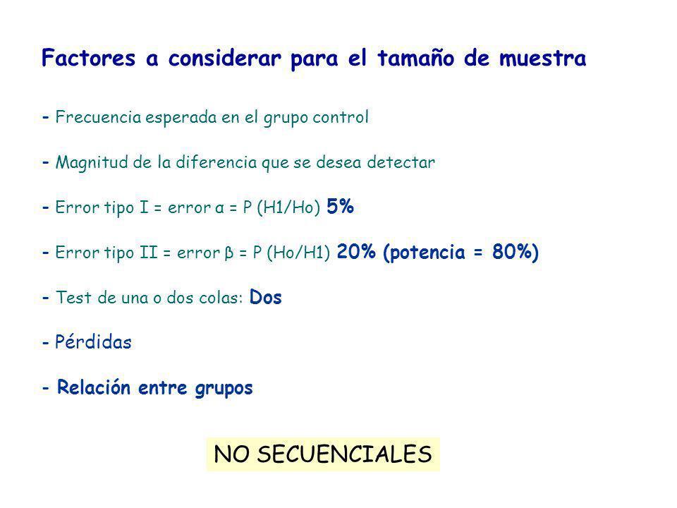 Factores a considerar para el tamaño de muestra