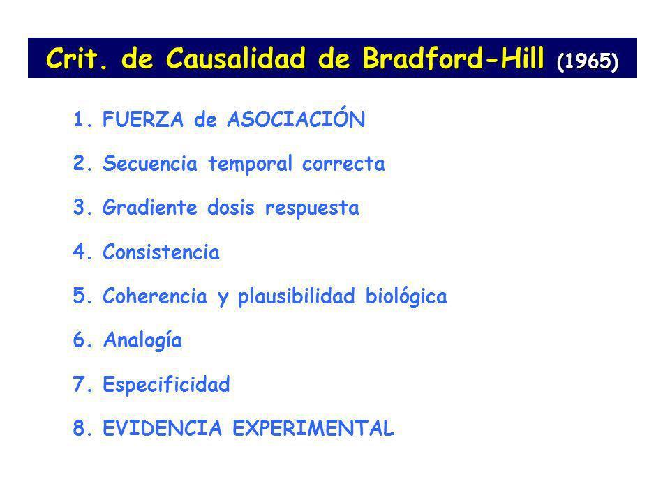 Crit. de Causalidad de Bradford-Hill (1965)