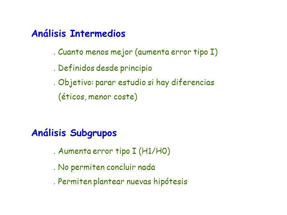 Análisis Intermedios Análisis Subgrupos