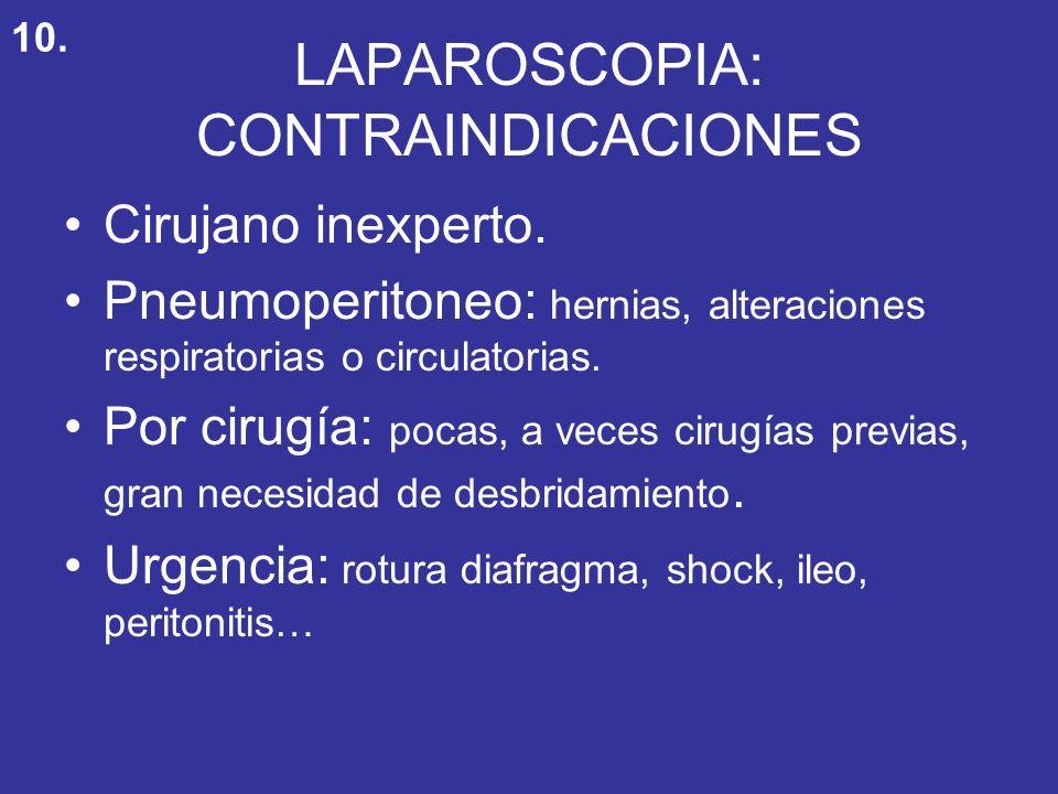 LAPAROSCOPIA: CONTRAINDICACIONES
