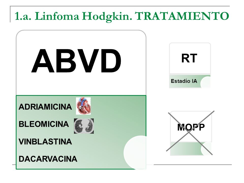 ABVD 1.a. Linfoma Hodgkin. TRATAMIENTO RT MOPP ADRIAMICINA BLEOMICINA