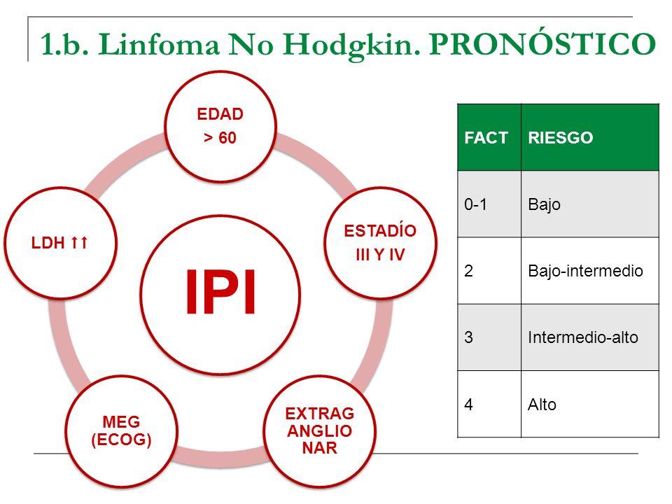IPI 1.b. Linfoma No Hodgkin. PRONÓSTICO EDAD > 60 ESTADÍO III Y IV