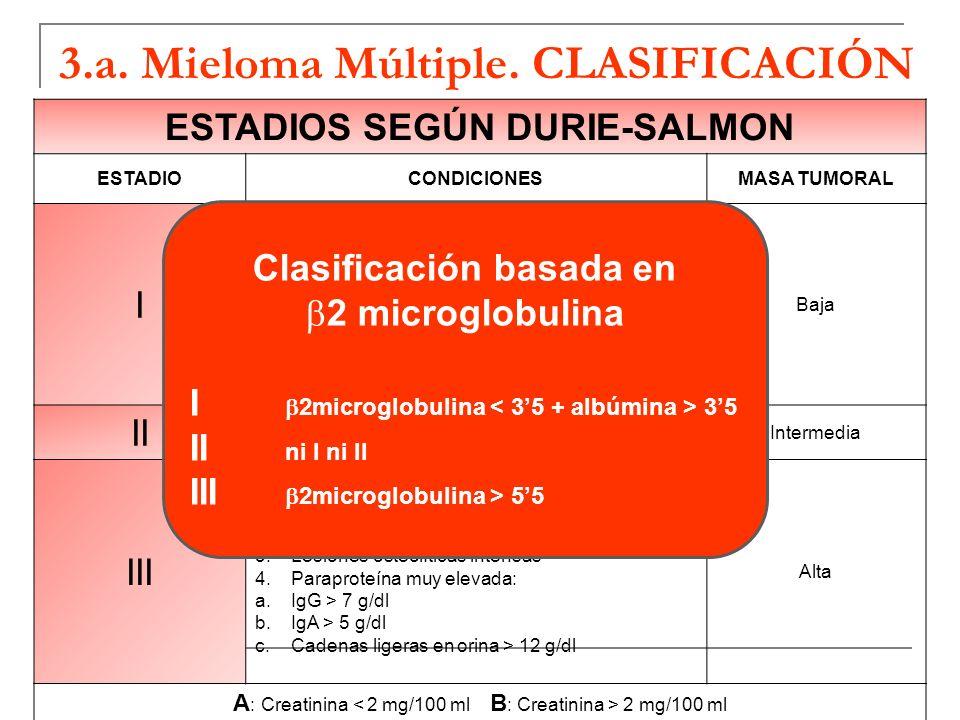 ESTADIOS SEGÚN DURIE-SALMON Clasificación basada en