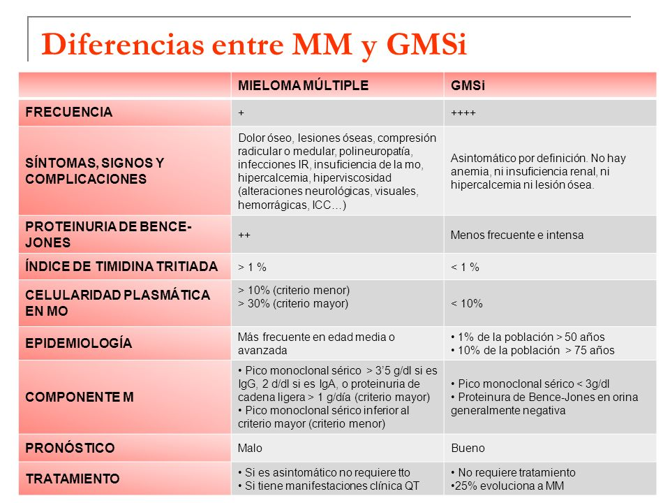 Diferencias entre MM y GMSi