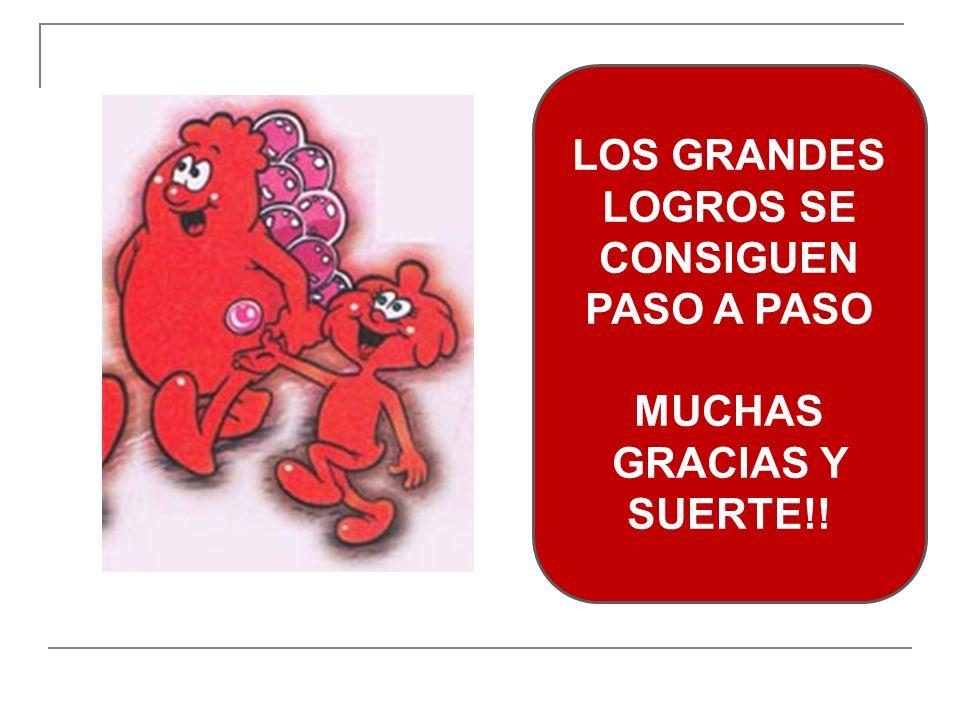 LOS GRANDES LOGROS SE CONSIGUEN PASO A PASO MUCHAS GRACIAS Y SUERTE!!