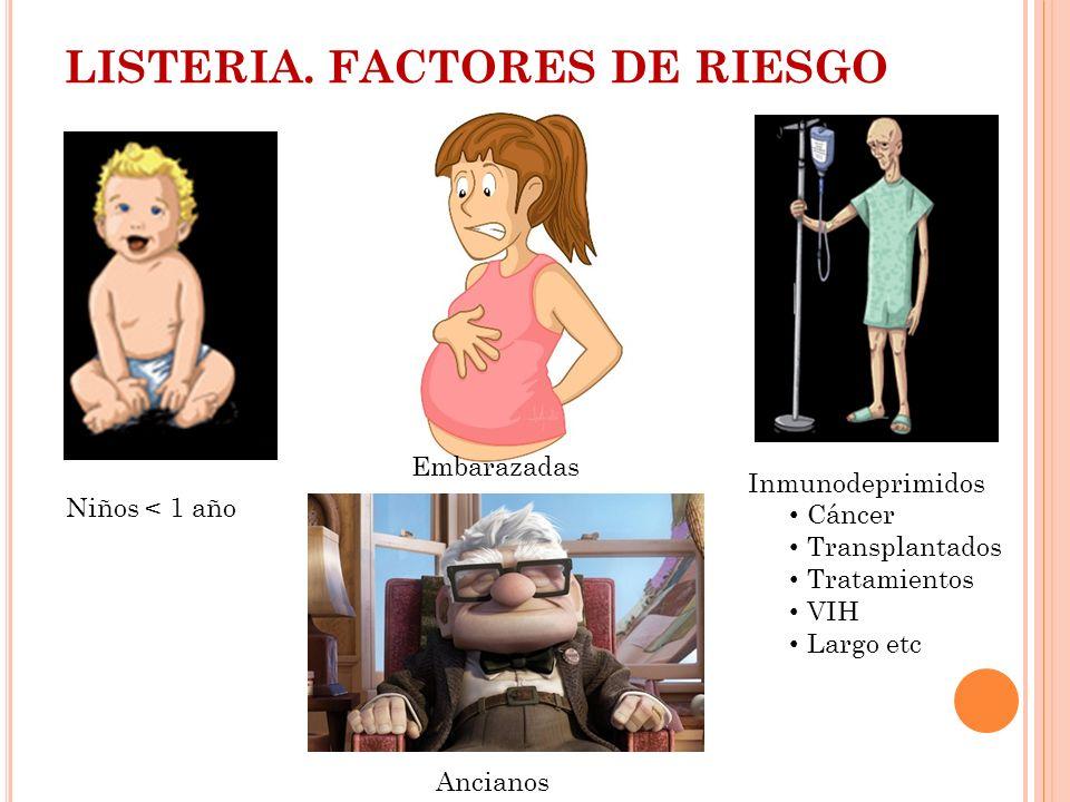 LISTERIA. FACTORES DE RIESGO