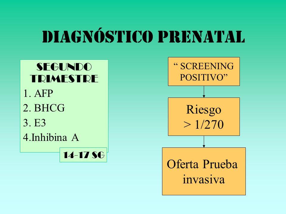 DIAGNÓSTICO PRENATAL Riesgo > 1/270 Oferta Prueba invasiva