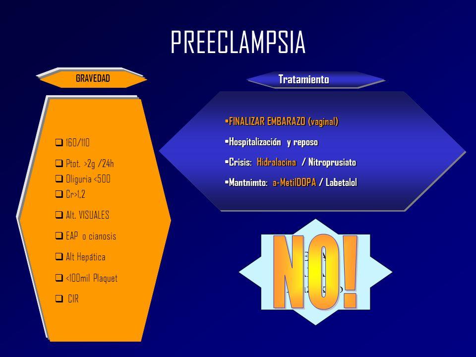 PREECLAMPSIA NO! IECAs ARA2 Diazóxido Tratamiento