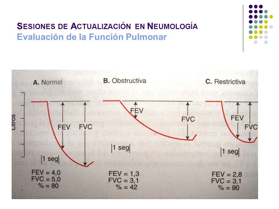 SESIONES DE ACTUALIZACIÓN EN NEUMOLOGÍA Evaluación de la Función Pulmonar