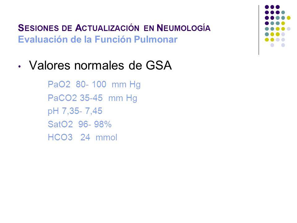 Valores normales de GSA PaO2 80- 100 mm Hg