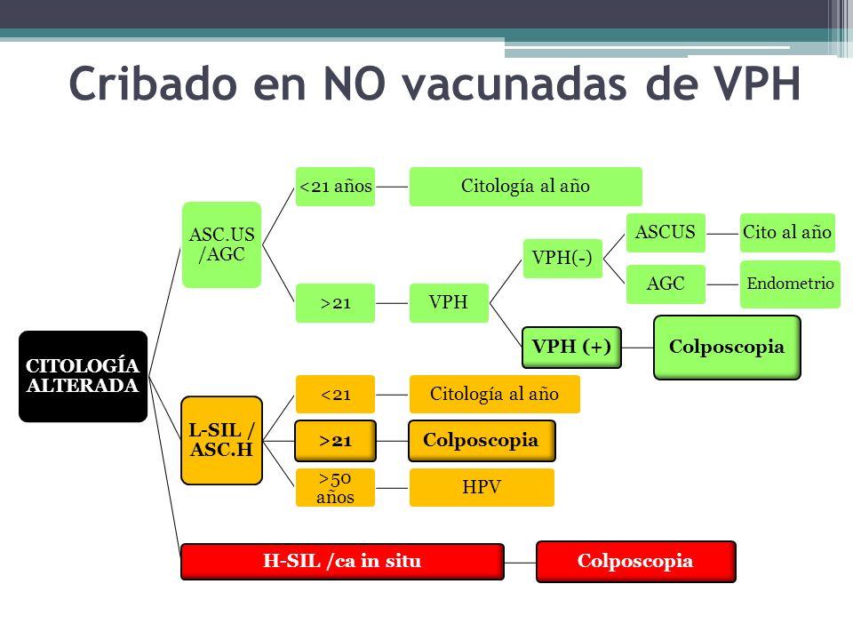 Cribado en NO vacunadas de VPH