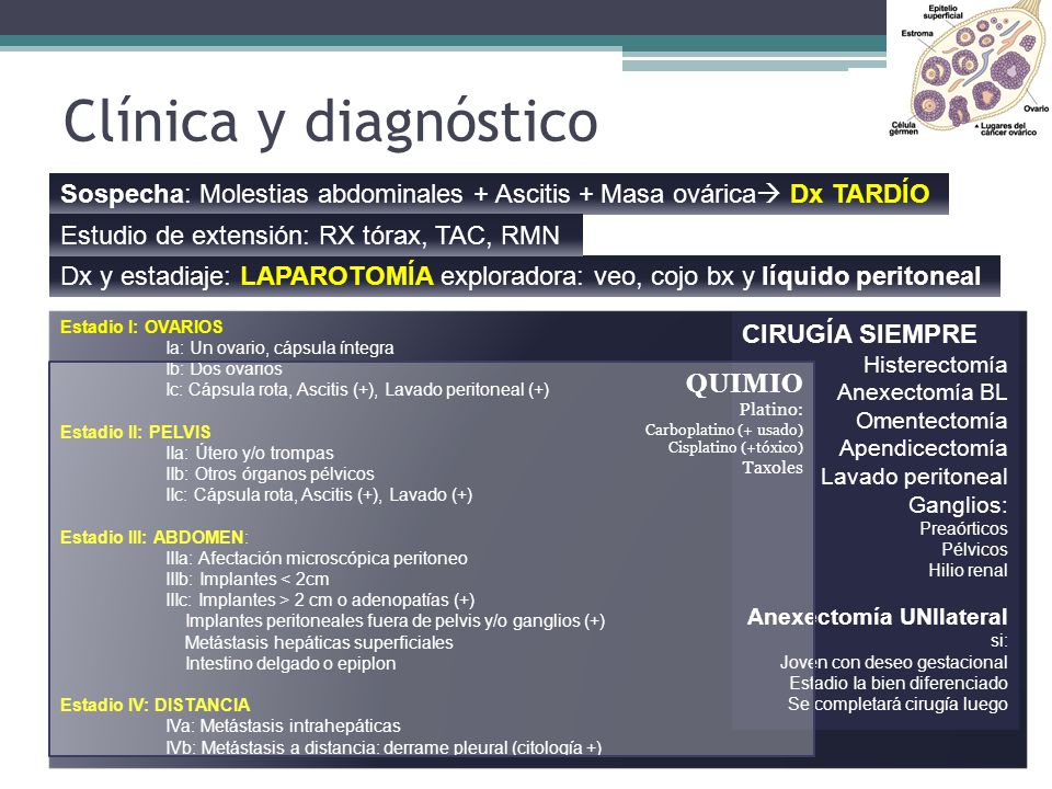 Clínica y diagnóstico Sospecha: Molestias abdominales + Ascitis + Masa ovárica Dx TARDÍO. Estudio de extensión: RX tórax, TAC, RMN.