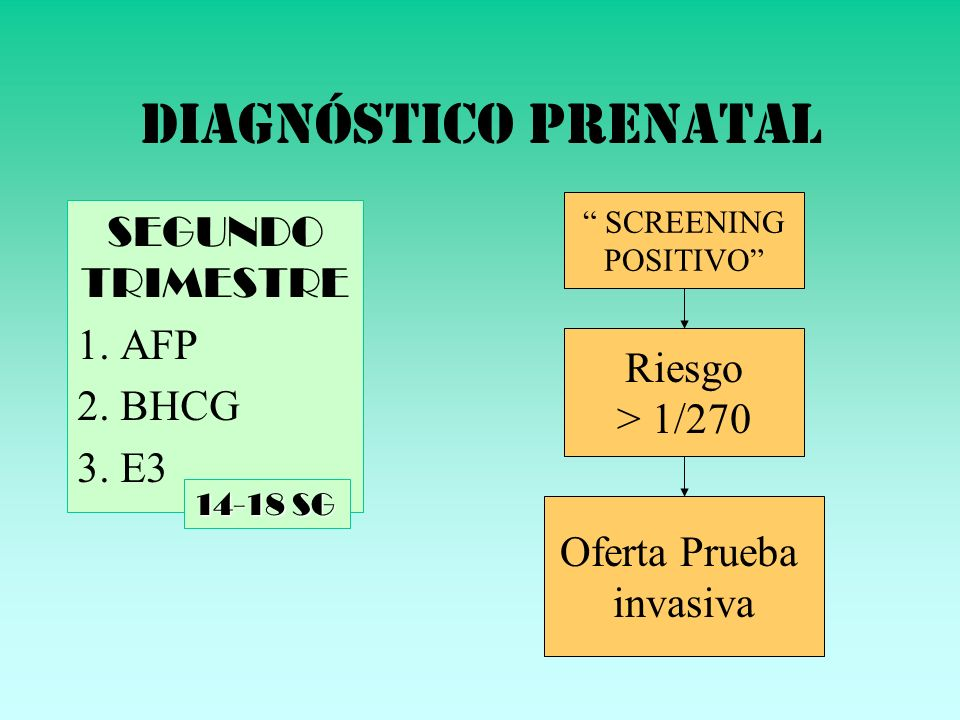 DIAGNÓSTICO PRENATAL SEGUNDO TRIMESTRE AFP BHCG E3 Riesgo > 1/270