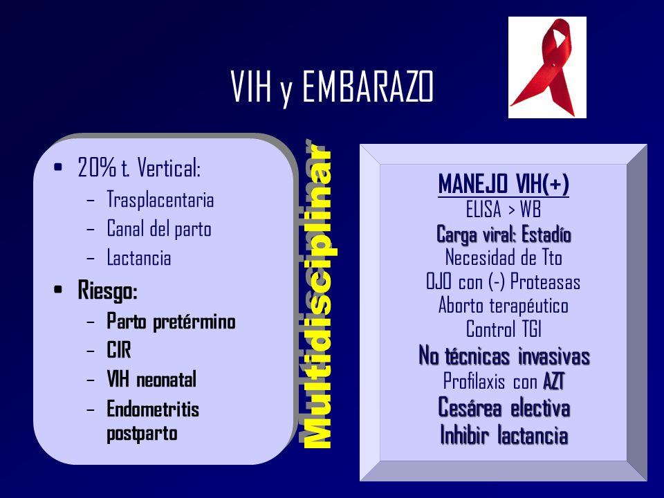 VIH y EMBARAZO Multidisciplinar 20% t. Vertical: MANEJO VIH(+) Riesgo: