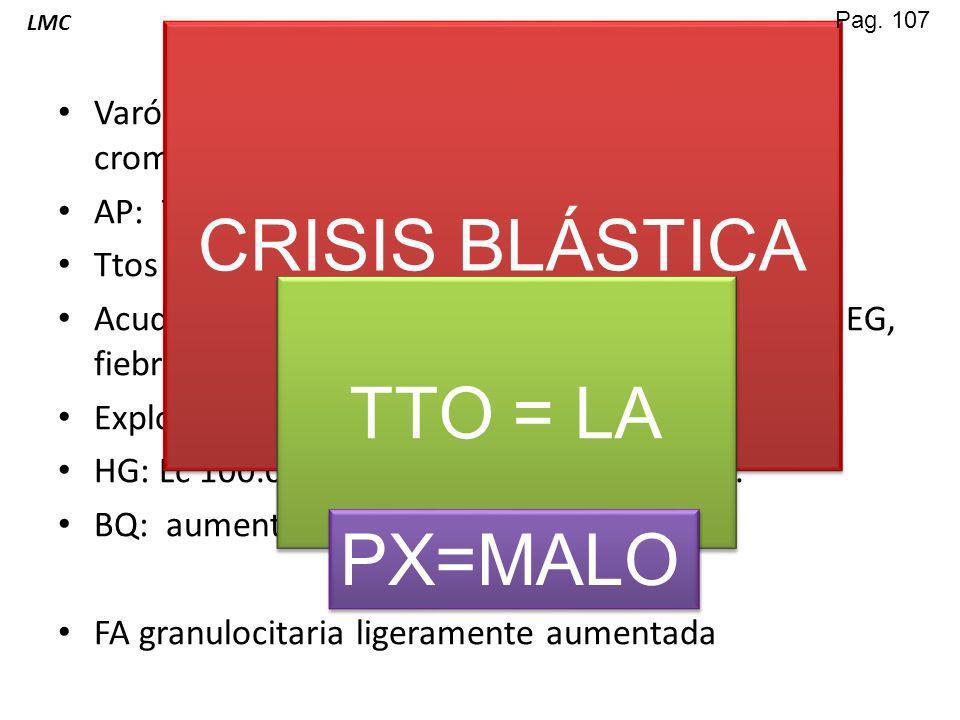 CRISIS BLÁSTICA TTO = LA PX=MALO