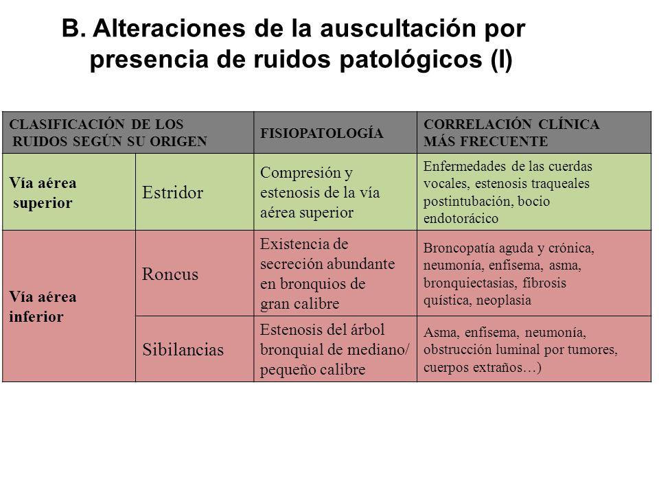 B. Alteraciones de la auscultación por presencia de ruidos patológicos (I)