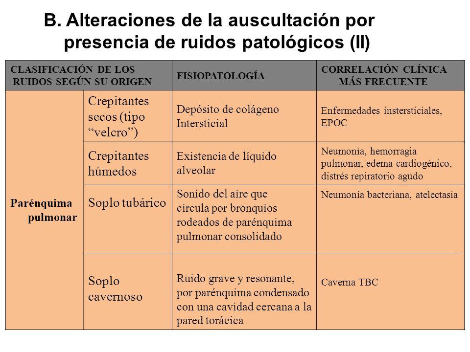 B. Alteraciones de la auscultación por presencia de ruidos patológicos (II)