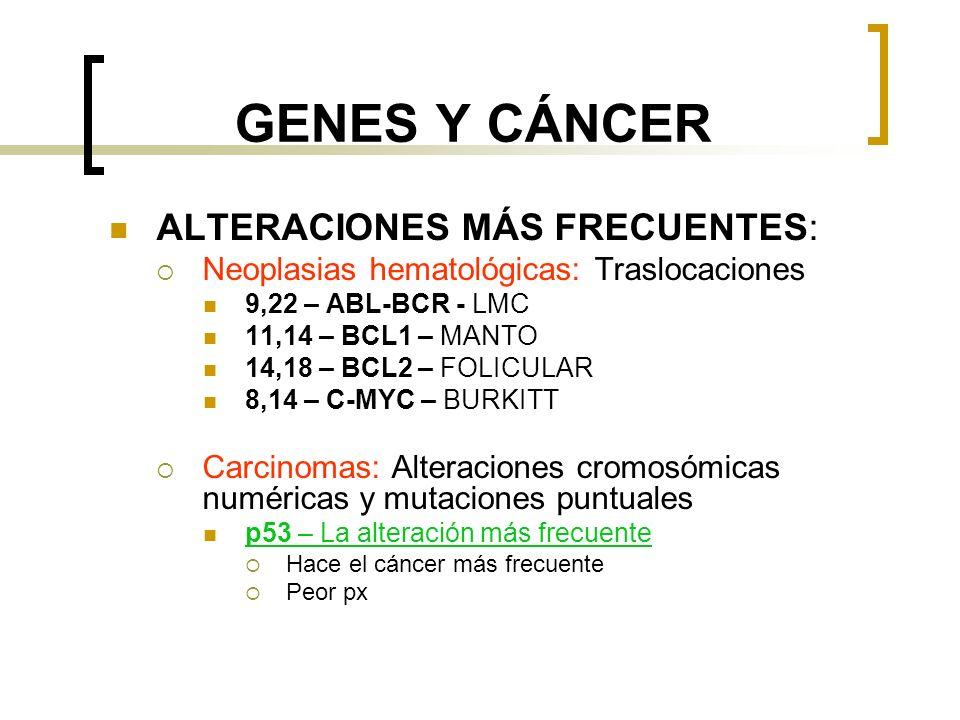 GENES Y CÁNCER ALTERACIONES MÁS FRECUENTES: