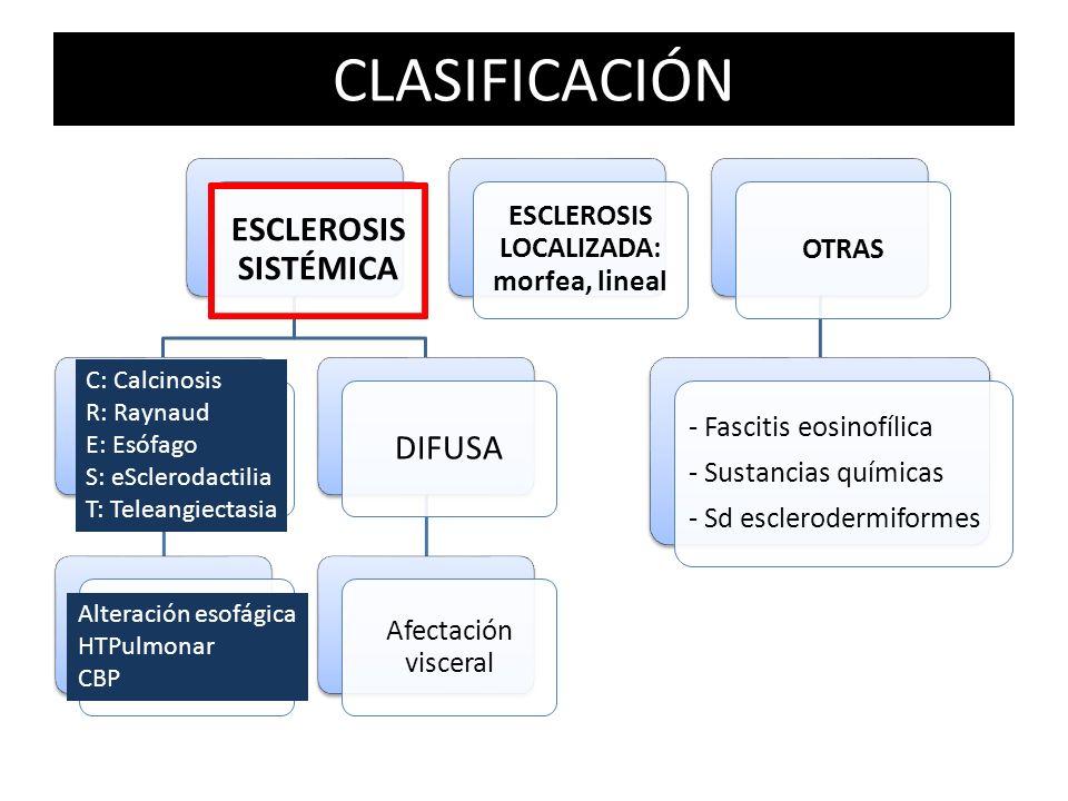 ESCLEROSIS LOCALIZADA: morfea, lineal