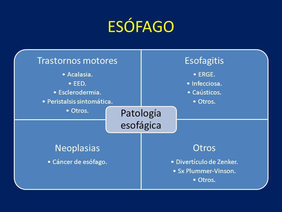 Peristalsis sintomática.