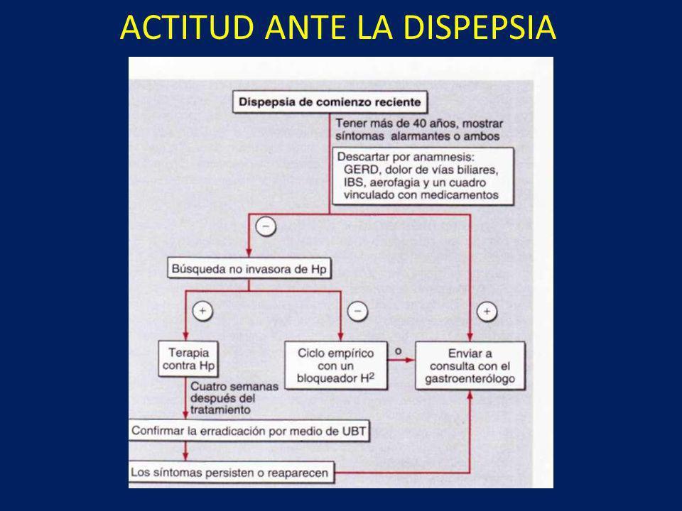 ACTITUD ANTE LA DISPEPSIA
