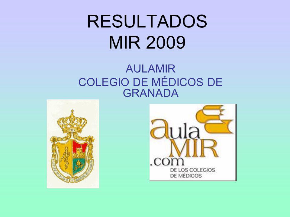 AULAMIR COLEGIO DE MÉDICOS DE GRANADA