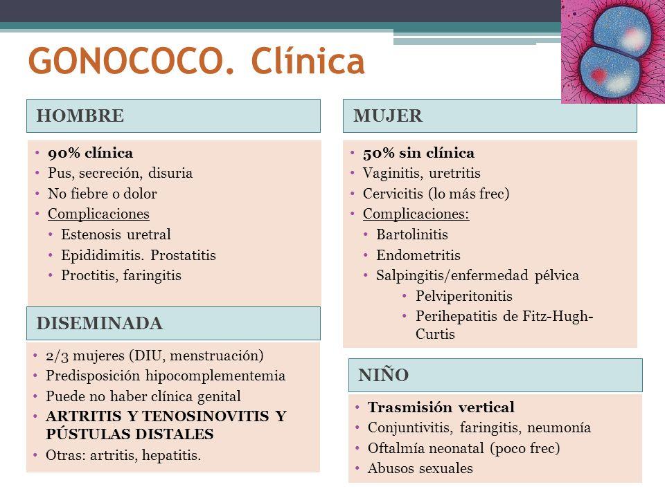 GONOCOCO. Clínica HOMBRE MUJER DISEMINADA NIÑO 90% clínica