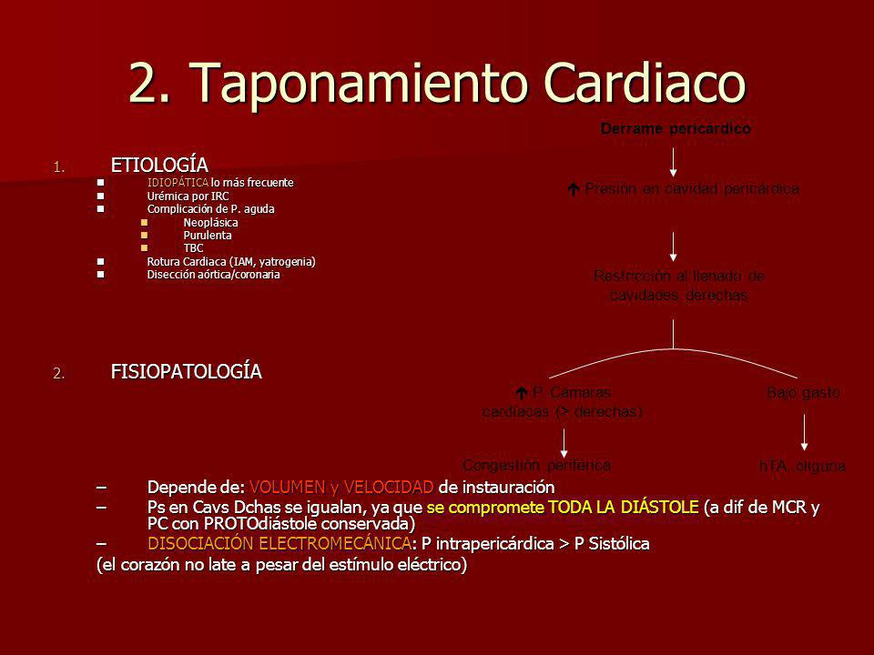 2. Taponamiento Cardiaco