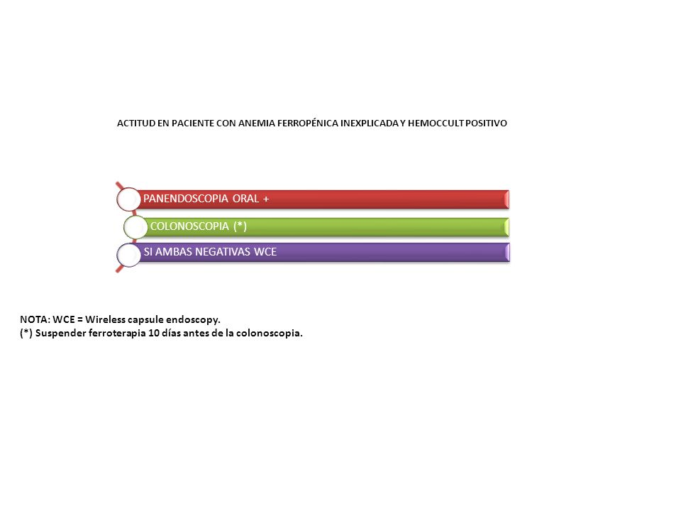 PANENDOSCOPIA ORAL + COLONOSCOPIA (*) SI AMBAS NEGATIVAS WCE