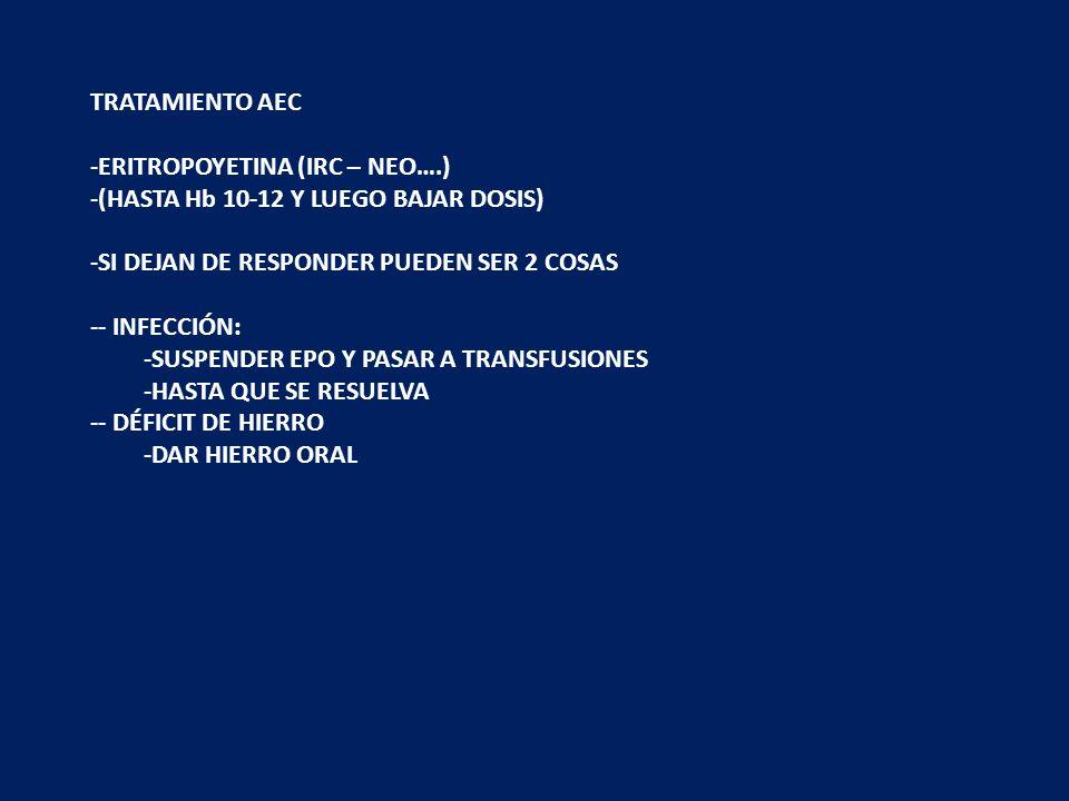 TRATAMIENTO AECERITROPOYETINA (IRC – NEO….) (HASTA Hb 10-12 Y LUEGO BAJAR DOSIS) SI DEJAN DE RESPONDER PUEDEN SER 2 COSAS.