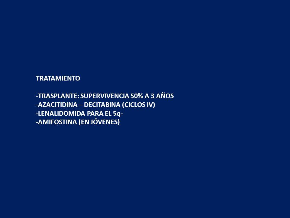 TRATAMIENTOTRASPLANTE: SUPERVIVENCIA 50% A 3 AÑOS. AZACITIDINA – DECITABINA (CICLOS IV) LENALIDOMIDA PARA EL 5q-