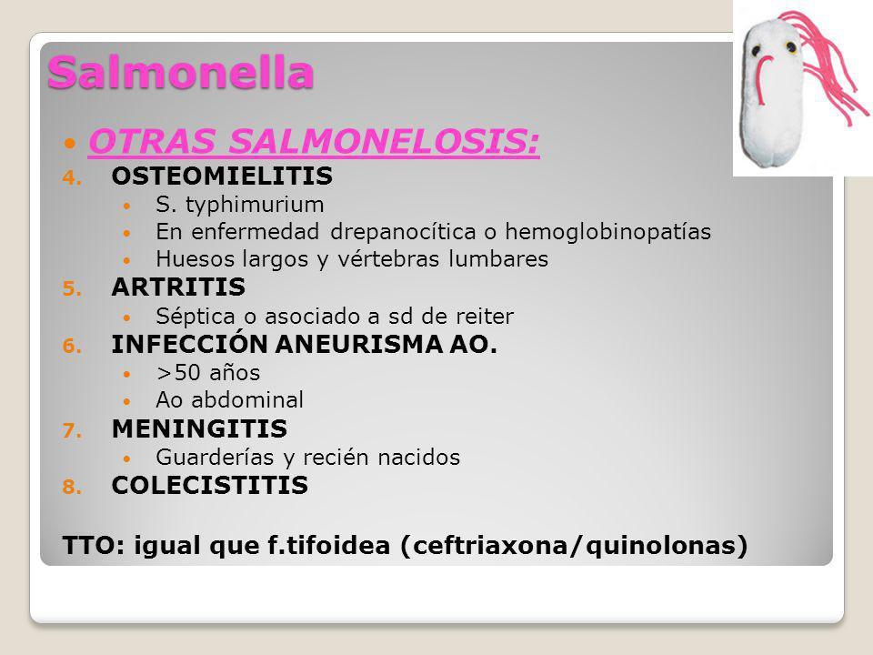 Salmonella OTRAS SALMONELOSIS: OSTEOMIELITIS ARTRITIS