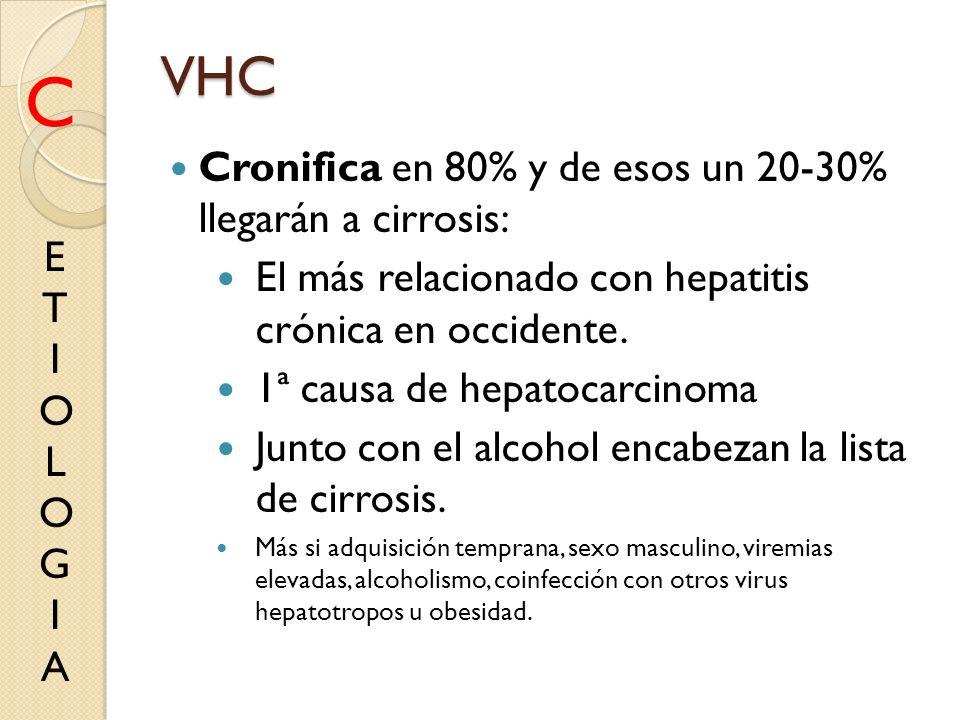 C VHC Cronifica en 80% y de esos un 20-30% llegarán a cirrosis: