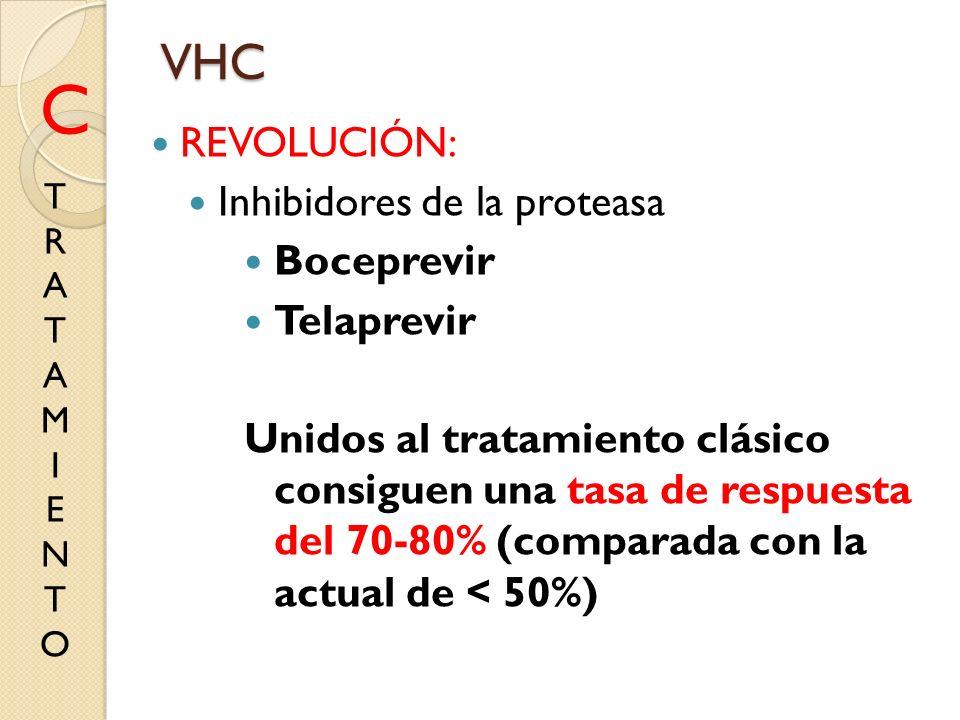 C VHC REVOLUCIÓN: Inhibidores de la proteasa Boceprevir Telaprevir
