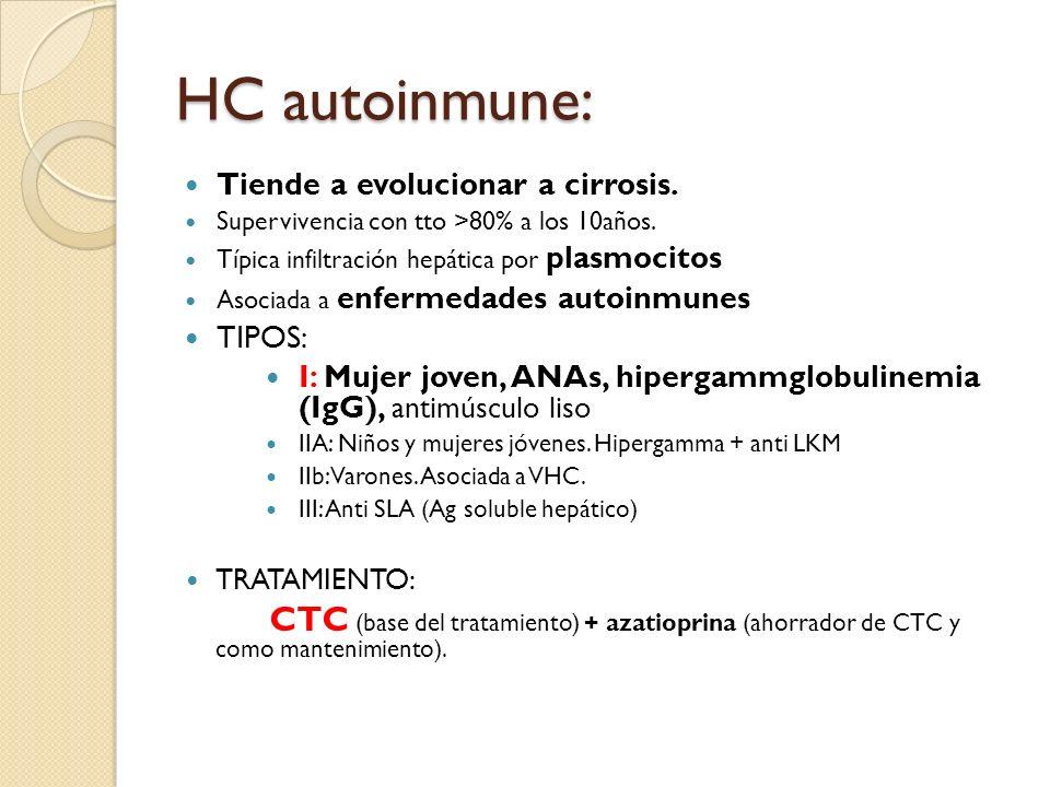 HC autoinmune: Tiende a evolucionar a cirrosis. TIPOS: