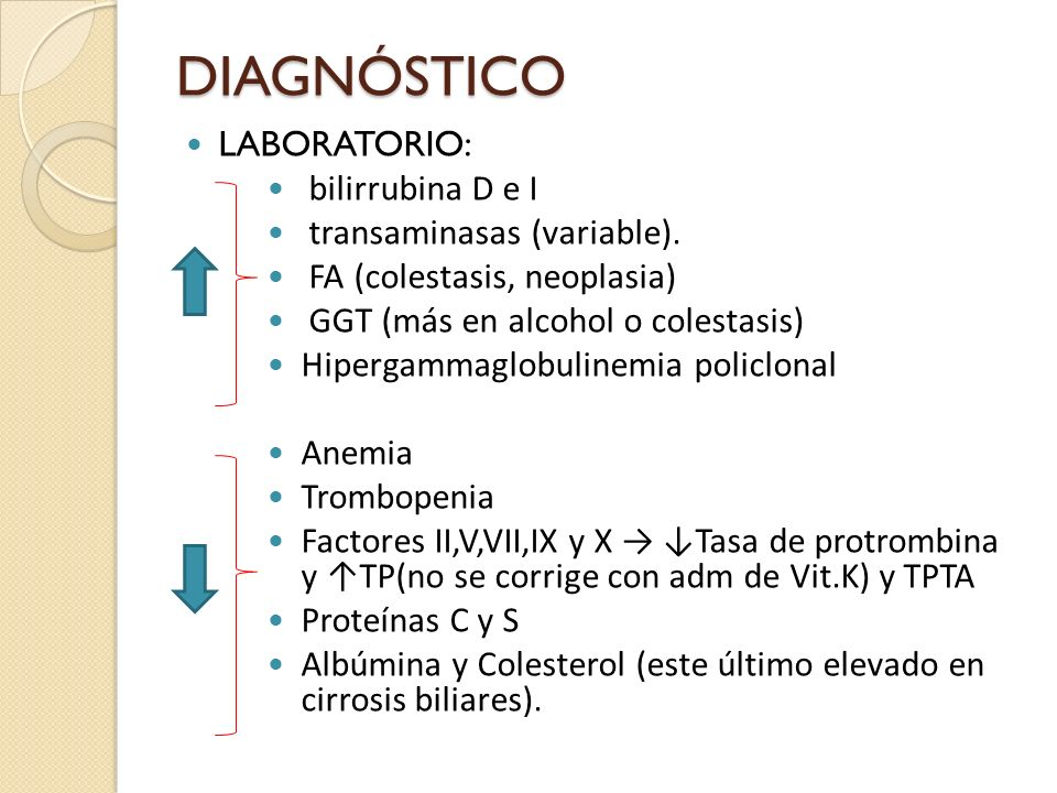 DIAGNÓSTICO LABORATORIO: bilirrubina D e I transaminasas (variable).