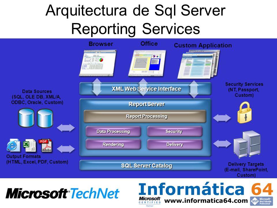 XML Web Service Interface