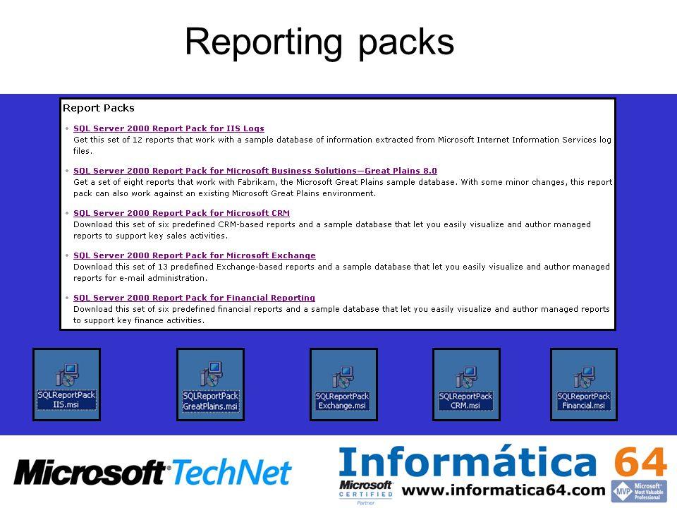 Reporting packs