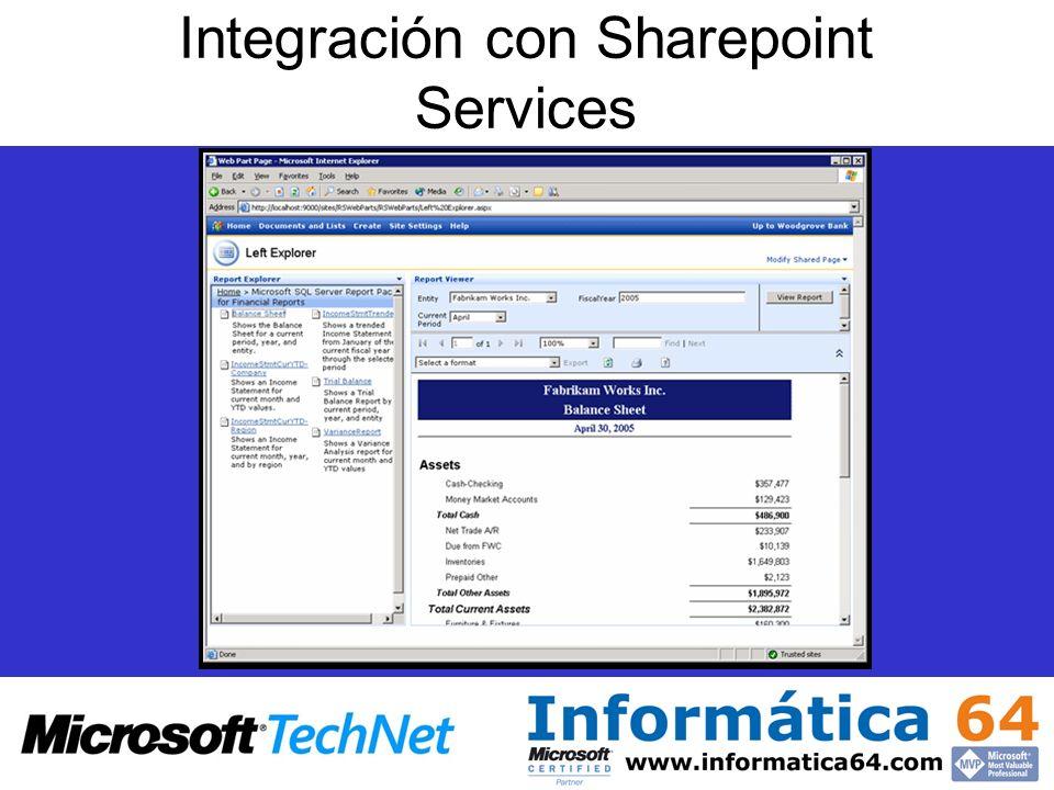 Integración con Sharepoint Services