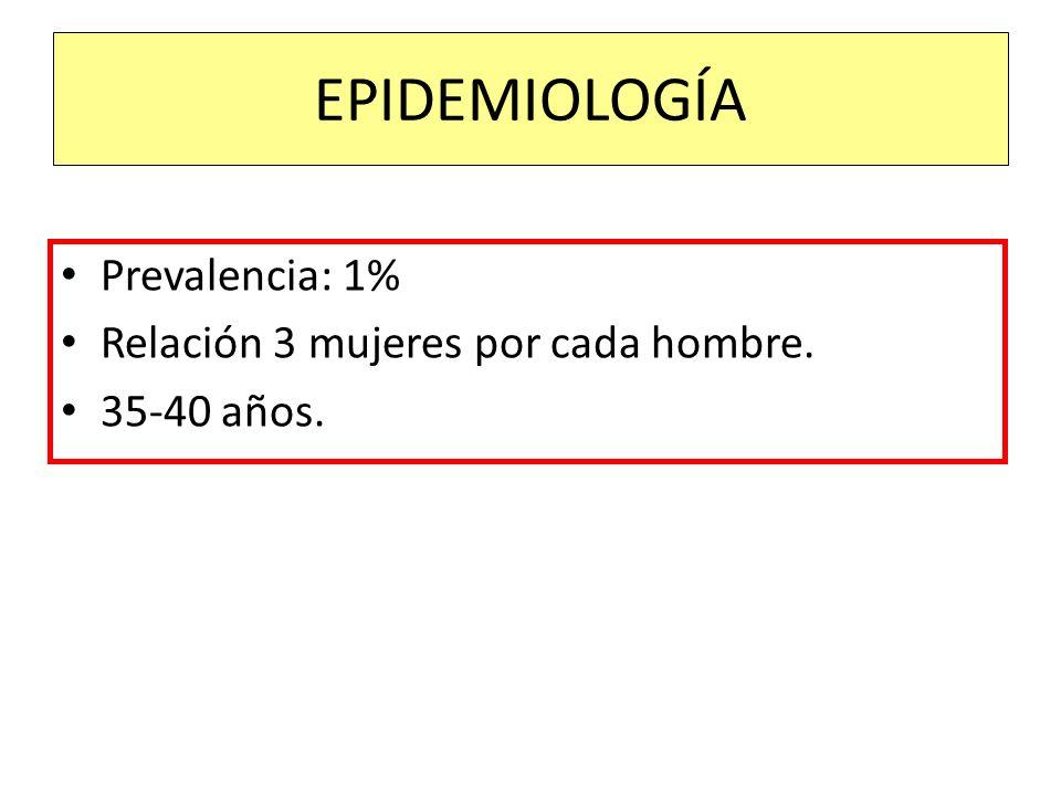 EPIDEMIOLOGÍA Prevalencia: 1% Relación 3 mujeres por cada hombre.