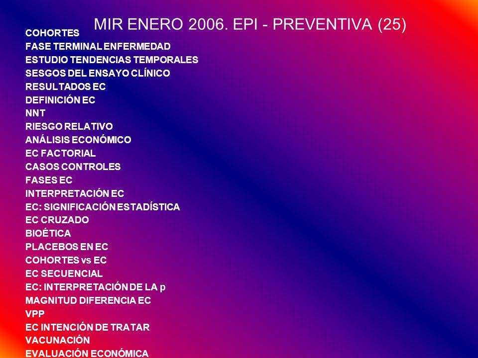 MIR ENERO 2006. EPI - PREVENTIVA (25)