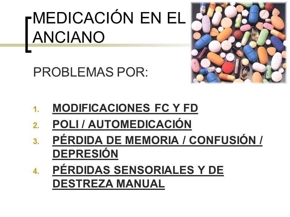 MEDICACIÓN EN EL ANCIANO
