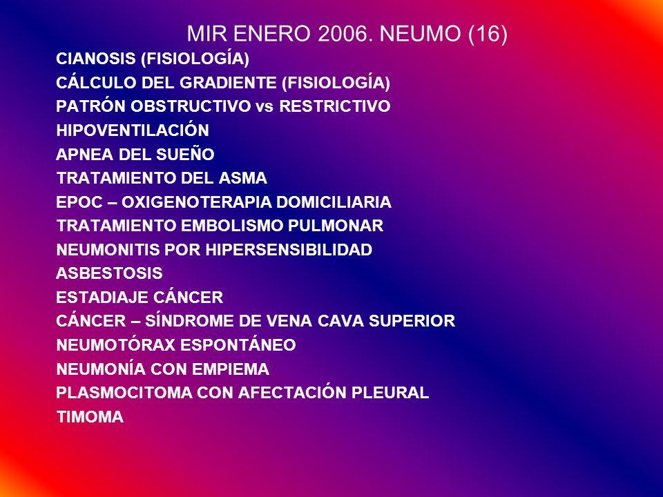 MIR ENERO 2006. NEUMO (16) CIANOSIS (FISIOLOGÍA)