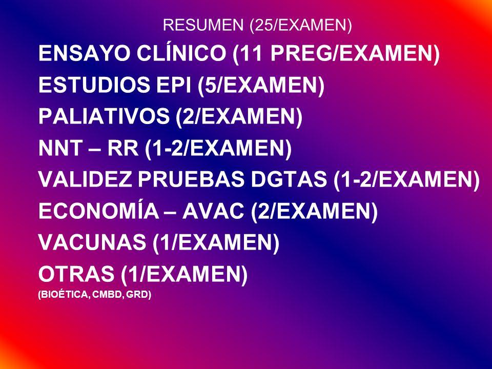 ENSAYO CLÍNICO (11 PREG/EXAMEN) ESTUDIOS EPI (5/EXAMEN)