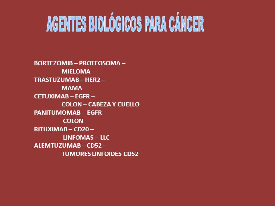 AGENTES BIOLÓGICOS PARA CÁNCER