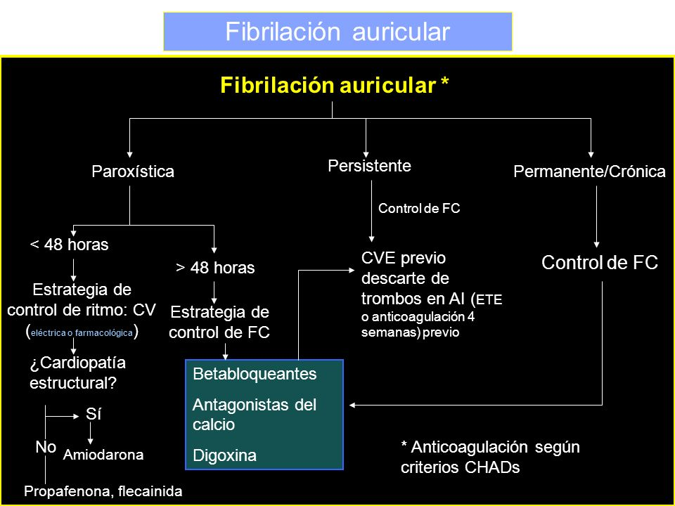 Fibrilación auricular *